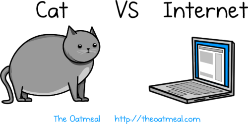 cat vs internet via TheOatmeal.com